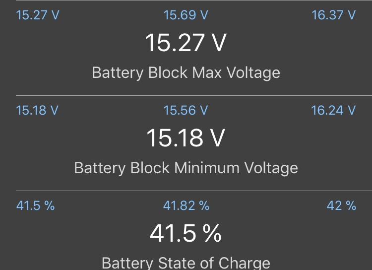 Knowledge Of Battery State